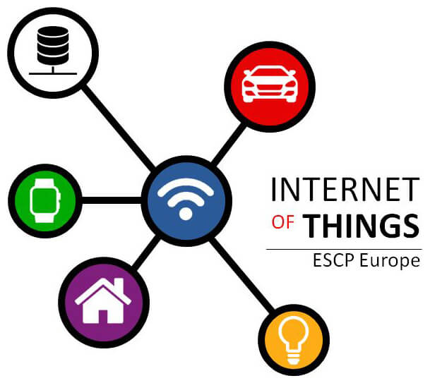 IoT, Intert of Things, Logo