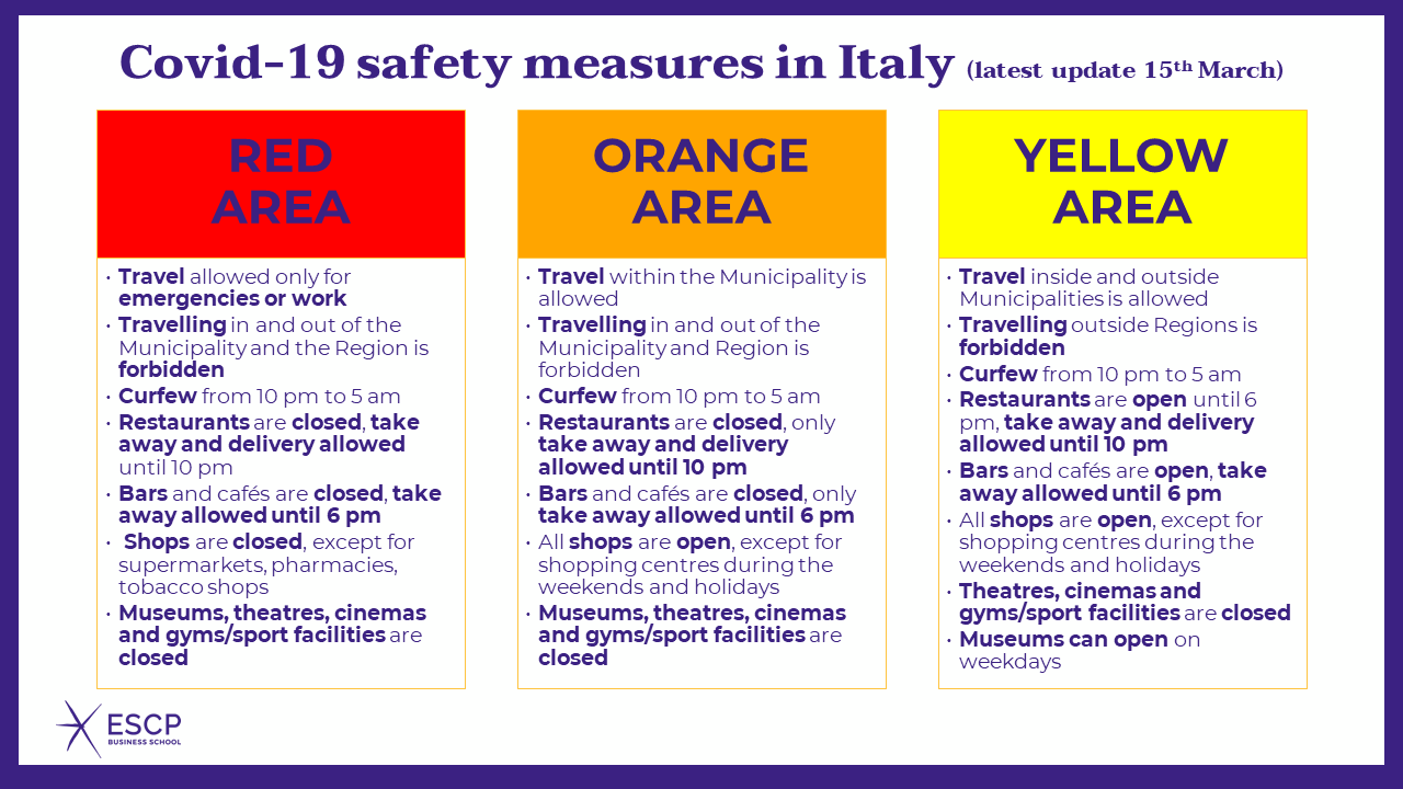 Covid-19 safety measures in Italy (updated on 15 March 2021)