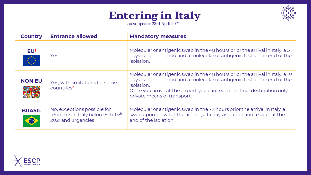 Safety measures for travelling in Italy (updated on 23 April 2021)