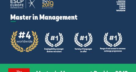 Master in Management Ranking 2019, ESCP