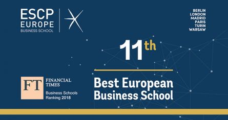 ESCP climbs to 11th in the Financial Times rankings