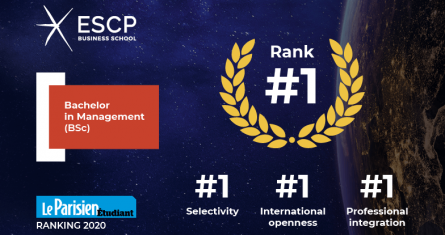 ESCP's Bachelor in Management BSc is ranked 1st in Le Parisien