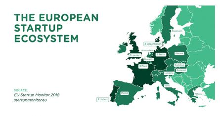 EU Commission Backed ESCP Europe Researchers Contribute To The European Startup Ecosytem